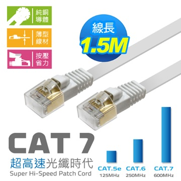 Link All Cat.7 扁線 1.5M
