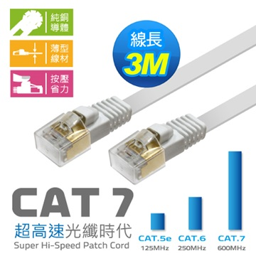 Link All Cat.7 扁線 3M