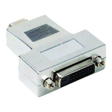 Pro-Best 柏旭佳HDMI19F/DVI-24+1F轉接頭