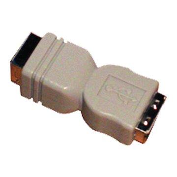 Pro-Best 柏旭佳USB ADAPTER AF-BF