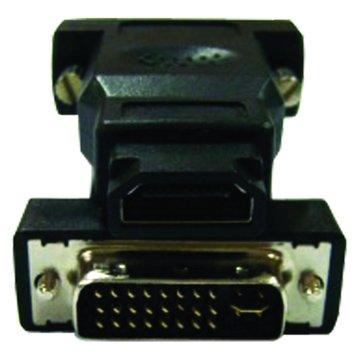 S.C.E 世淇GC-65 HDMI母-DVI(29)公