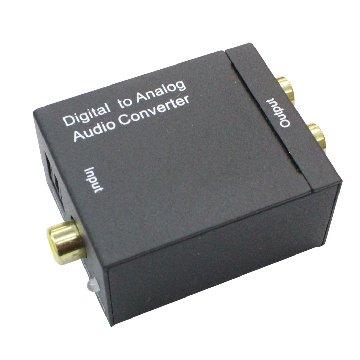 I-WIZ 彰唯 光纖轉RCA類比訊號轉換器